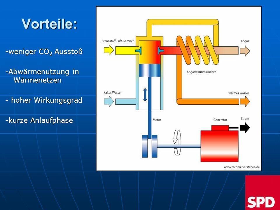 Vorteile: -weniger CO 2 Ausstoß -weniger CO 2 Ausstoß -Abwärmenutzung in Wärmenetzen -Abwärmenutzung in Wärmenetzen - hoher Wirkungsgrad - hoher Wirku