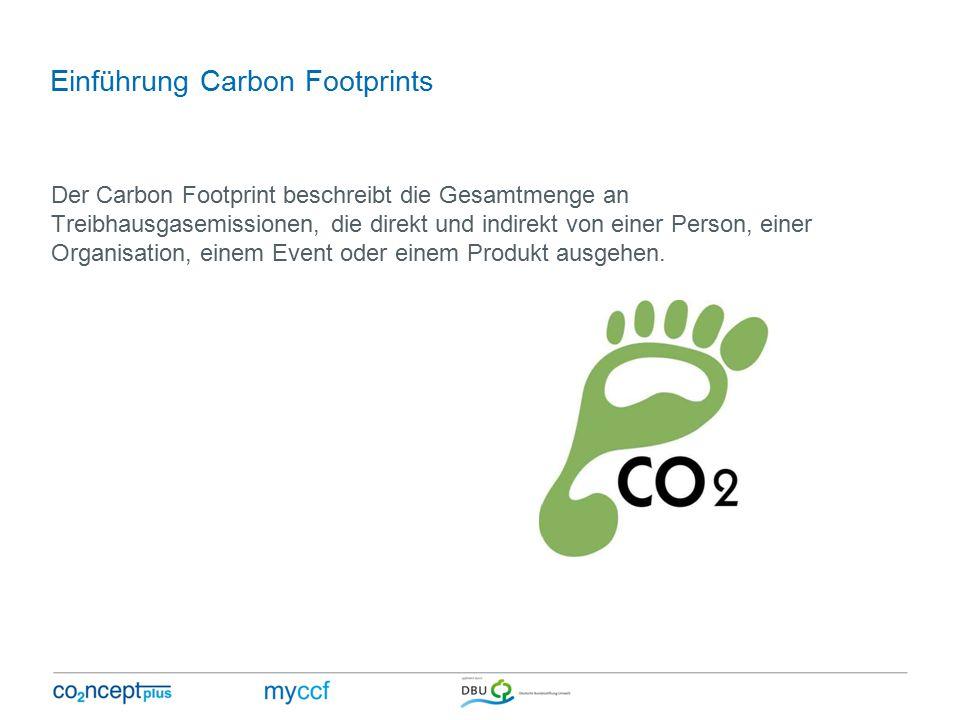 Der Carbon Footprint beschreibt die Gesamtmenge an Treibhausgasemissionen, die direkt und indirekt von einer Person, einer Organisation, einem Event oder einem Produkt ausgehen.