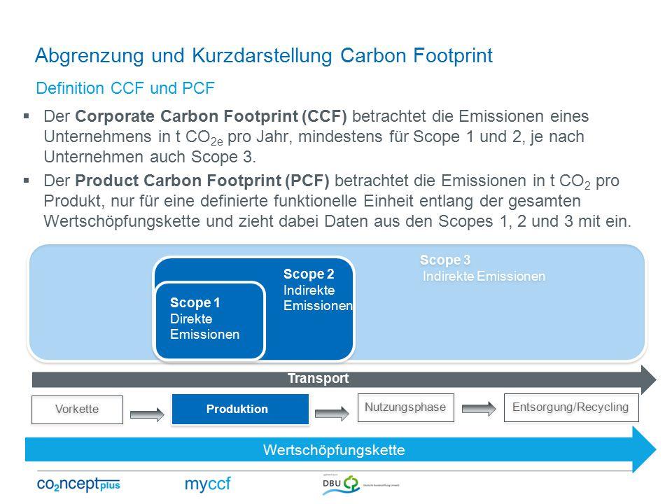 Abgrenzung und Kurzdarstellung Carbon Footprint  Der Corporate Carbon Footprint (CCF) betrachtet die Emissionen eines Unternehmens in t CO 2e pro Jahr, mindestens für Scope 1 und 2, je nach Unternehmen auch Scope 3.
