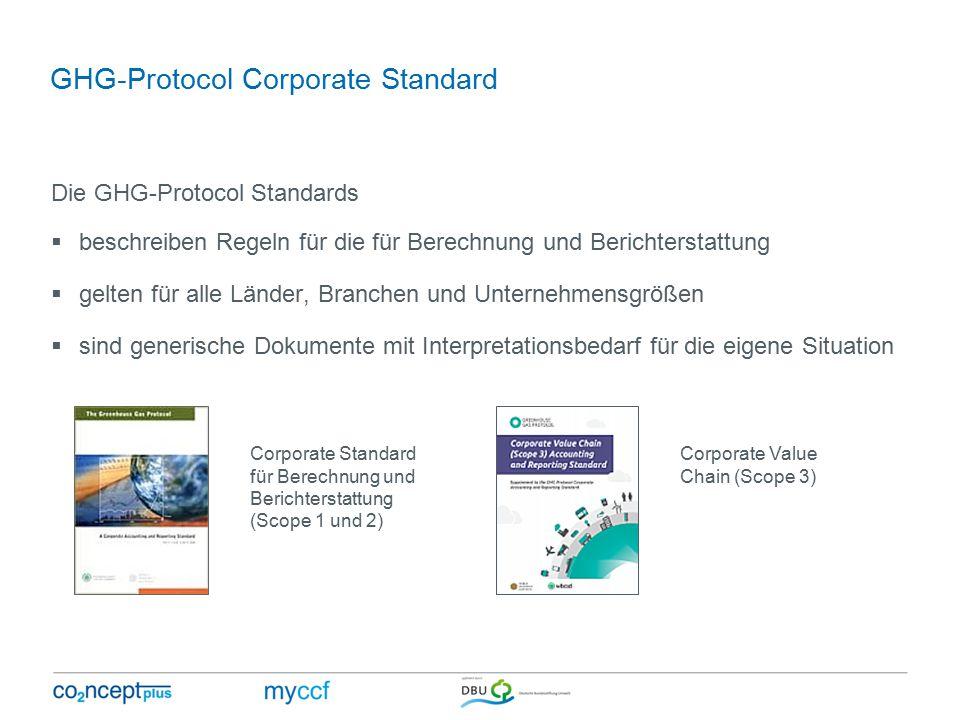 GHG-Protocol Corporate Standard Die GHG-Protocol Standards  beschreiben Regeln für die für Berechnung und Berichterstattung  gelten für alle Länder, Branchen und Unternehmensgrößen  sind generische Dokumente mit Interpretationsbedarf für die eigene Situation Corporate Standard für Berechnung und Berichterstattung (Scope 1 und 2) Corporate Value Chain (Scope 3)