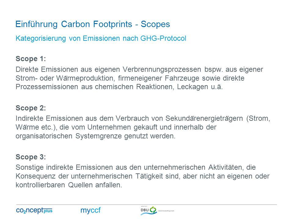 Einführung Carbon Footprints - Scopes Scope 1: Direkte Emissionen aus eigenen Verbrennungsprozessen bspw.