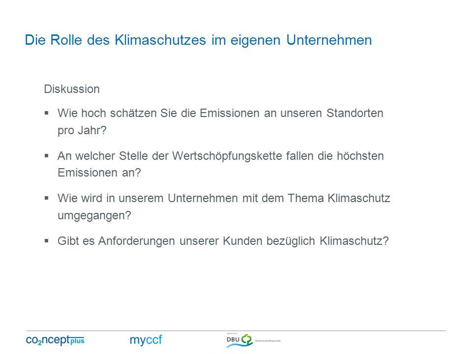 Die Rolle des Klimaschutzes im eigenen Unternehmen Diskussion  Wie hoch schätzen Sie die Emissionen an unseren Standorten pro Jahr.