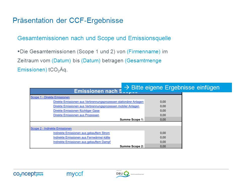 Präsentation der CCF-Ergebnisse Gesamtemissionen nach und Scope und Emissionsquelle  Die Gesamtemissionen (Scope 1 und 2) von (Firmenname) im Zeitraum vom (Datum) bis (Datum) betragen (Gesamtmenge Emissionen) tCO 2 Äq.