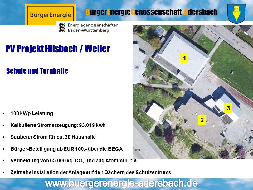 BürgerEnergieGenossenschaft Adersbach PV Projekt Hilsbach / Weiler 100 kWp Leistung Kalkulierte Stromerzeugung: 93.019 kwh Sauberer Strom für ca. 30 H