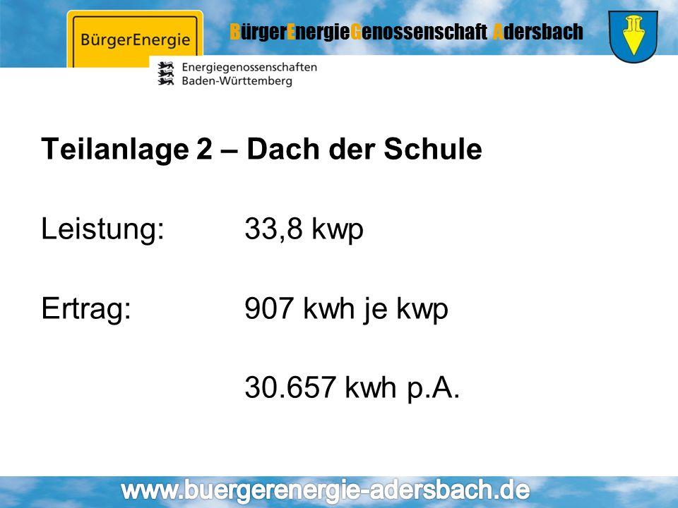 BürgerEnergieGenossenschaft Adersbach Teilanlage 2 – Dach der Schule Leistung:33,8 kwp Ertrag:907 kwh je kwp 30.657 kwh p.A.
