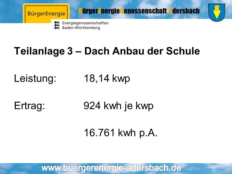 BürgerEnergieGenossenschaft Adersbach Teilanlage 3 – Dach Anbau der Schule Leistung:18,14 kwp Ertrag:924 kwh je kwp 16.761 kwh p.A.