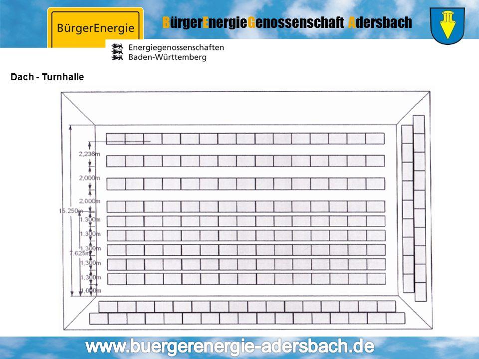 BürgerEnergieGenossenschaft Adersbach Dach - Turnhalle