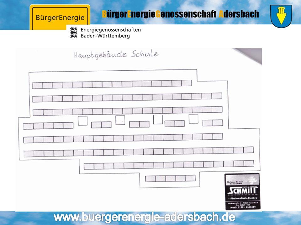 BürgerEnergieGenossenschaft Adersbach