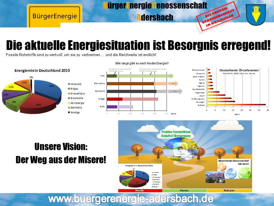 BürgerEnergieGenossenschaft Adersbach Die aktuelle Energiesituation ist Besorgnis erregend! Fossile Rohstoffe sind zu wertvoll, um sie zu verbrennen…