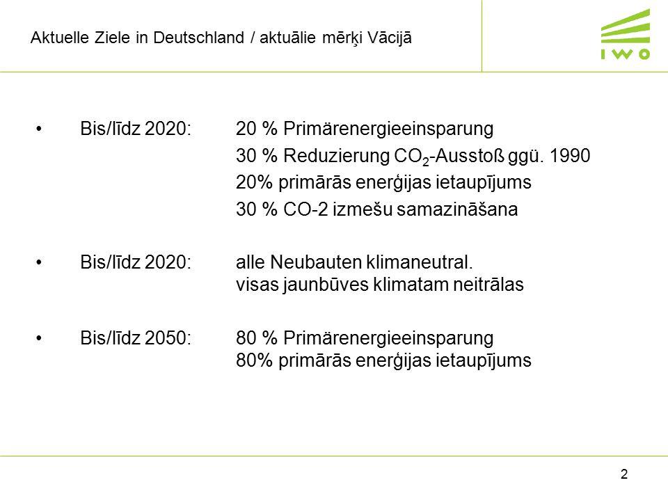 2 Aktuelle Ziele in Deutschland / aktuālie mērķi Vācijā Bis/līdz 2020: 20 % Primärenergieeinsparung 30 % Reduzierung CO 2 -Ausstoß ggü. 1990 20% primā