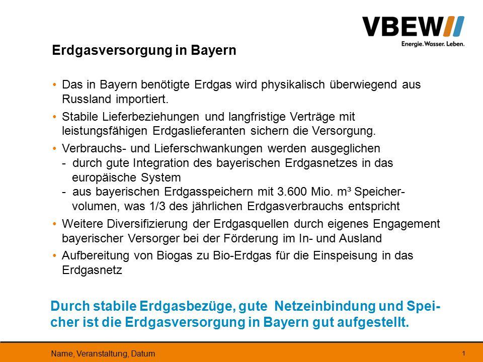Anteile der Beheizungssysteme im Neubau In Bayern werden Neubauwohnungen vor allem mit Erdgas beheizt Name, Veranstaltung, Datum 12
