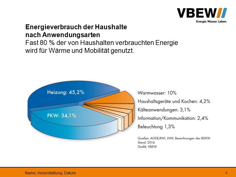 9 Wirkungsgrade von Kraftwerken Modernisierung und Neubau von Kraftwerken erhöhen den Wirkungsgrad und die Energieeffizienz.