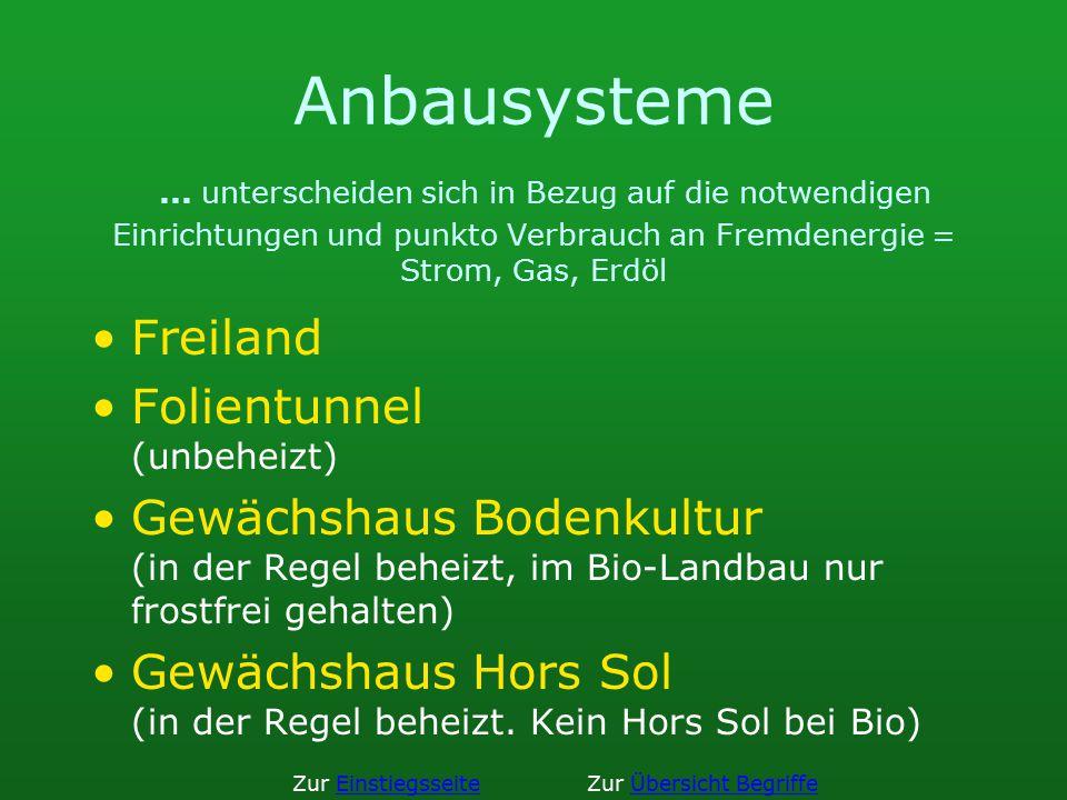 Anbausysteme... unterscheiden sich in Bezug auf die notwendigen Einrichtungen und punkto Verbrauch an Fremdenergie = Strom, Gas, Erdöl Freiland Folien