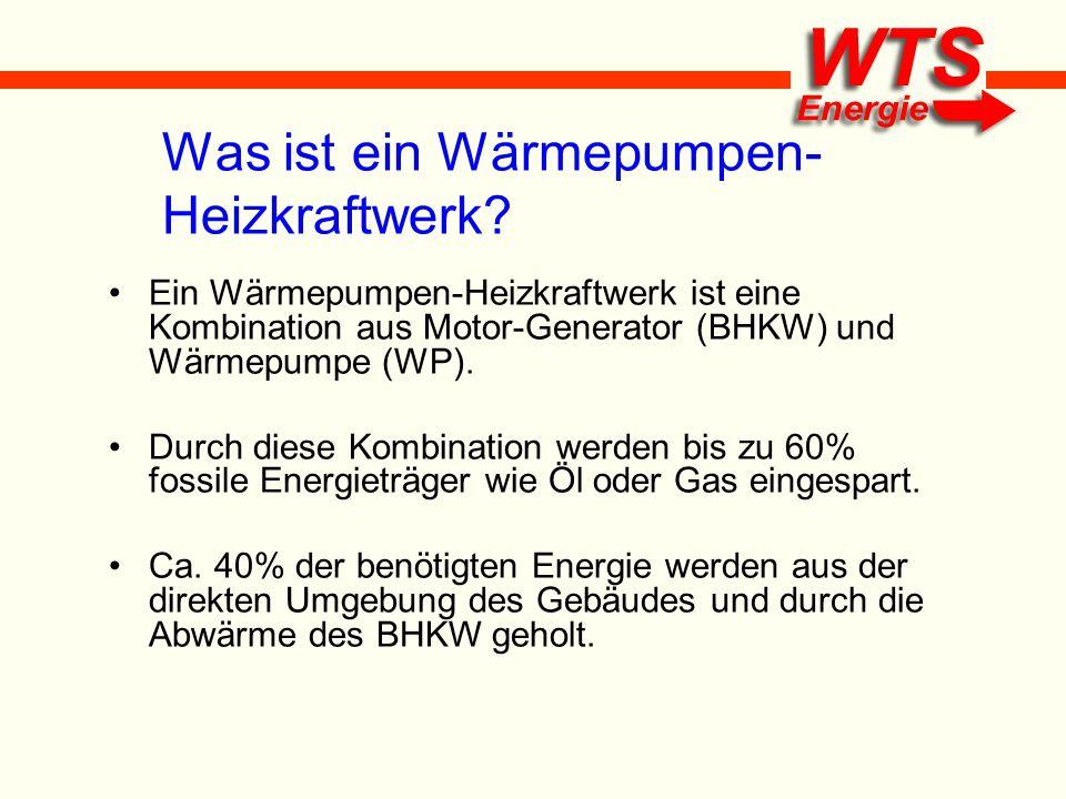 Was ist ein Wärmepumpen- Heizkraftwerk? Ein Wärmepumpen-Heizkraftwerk ist eine Kombination aus Motor-Generator (BHKW) und Wärmepumpe (WP). Durch diese