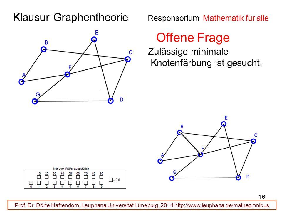 Klausur Graphentheorie Responsorium Mathematik für alle Prof. Dr. Dörte Haftendorn, Leuphana Universität Lüneburg, 2014 http://www.leuphana.de/matheom