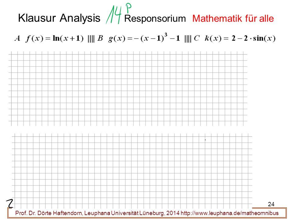Prof. Dr. Dörte Haftendorn, Leuphana Universität Lüneburg, 2014 http://www.leuphana.de/matheomnibus 24 Klausur Analysis Responsorium Mathematik für al