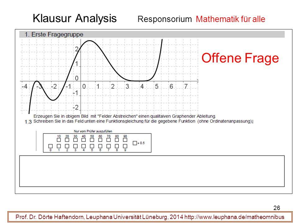 Prof. Dr. Dörte Haftendorn, Leuphana Universität Lüneburg, 2014 http://www.leuphana.de/matheomnibus Offene Frage 26