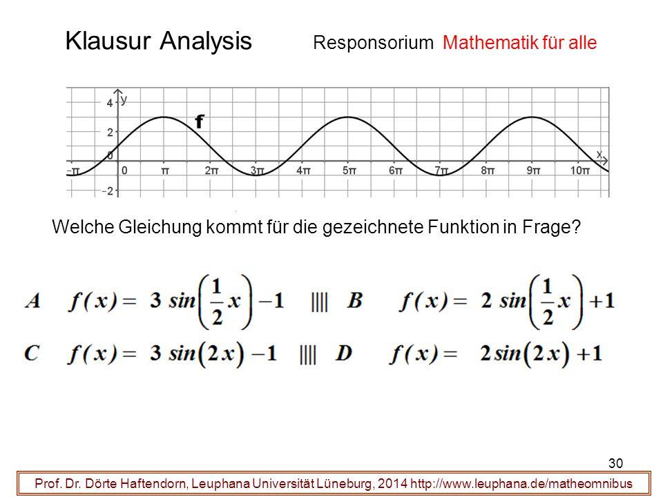 Klausur Analysis Responsorium Mathematik für alle Prof. Dr. Dörte Haftendorn, Leuphana Universität Lüneburg, 2014 http://www.leuphana.de/matheomnibus