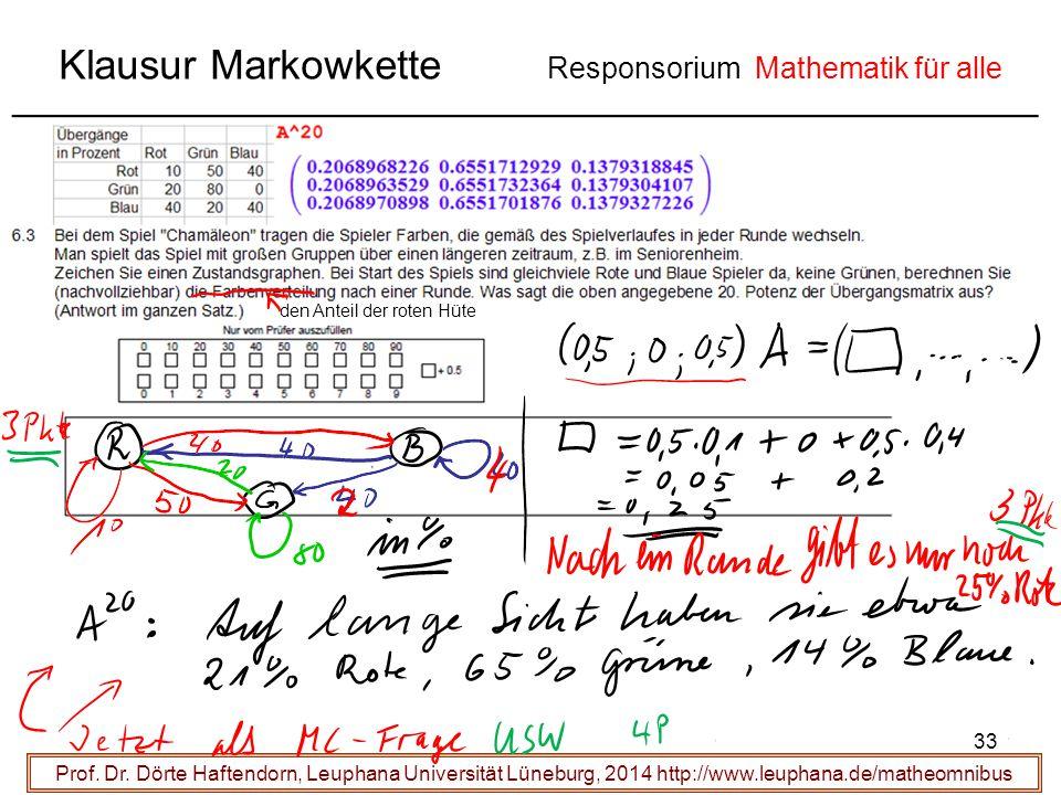 Klausur Markowkette Responsorium Mathematik für alle Prof. Dr. Dörte Haftendorn, Leuphana Universität Lüneburg, 2014 http://www.leuphana.de/matheomnib