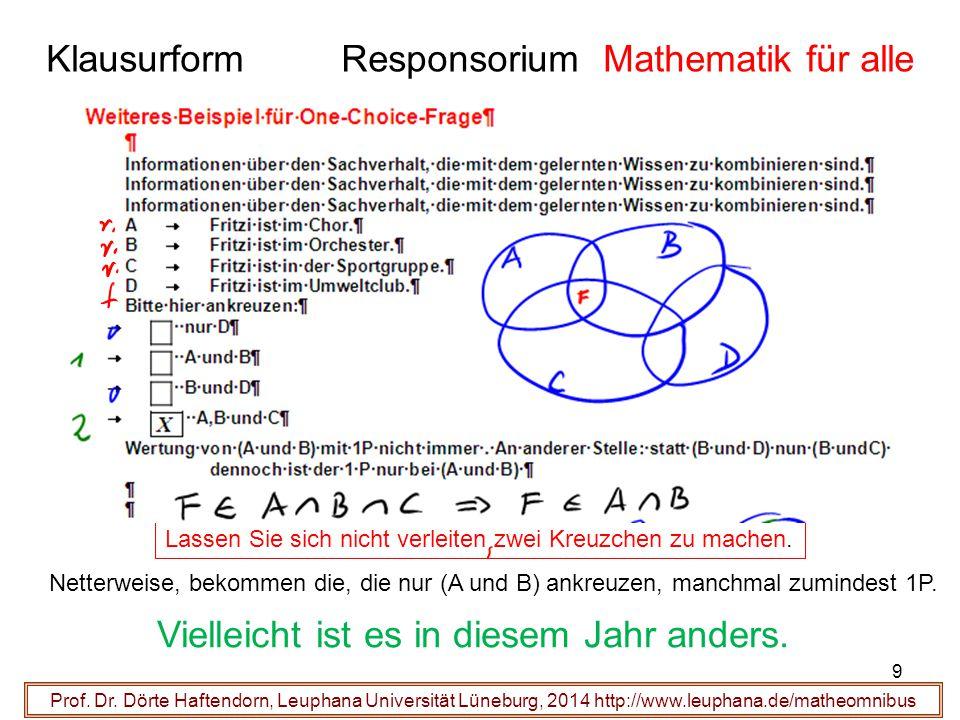 Klausurform Responsorium Mathematik für alle Prof. Dr. Dörte Haftendorn, Leuphana Universität Lüneburg, 2014 http://www.leuphana.de/matheomnibus Lasse