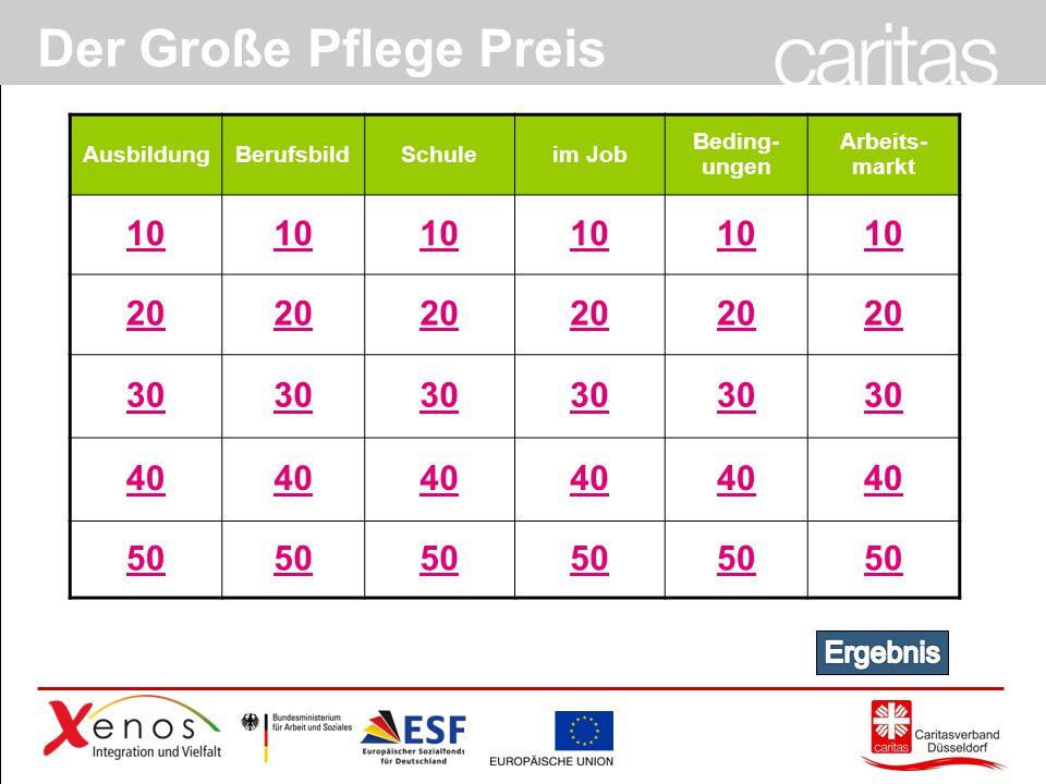 Page 1 AusbildungBerufsbildSchuleim Job Beding- ungen Arbeits- markt 10 20 30 40 50 Der Große Pflege Preis