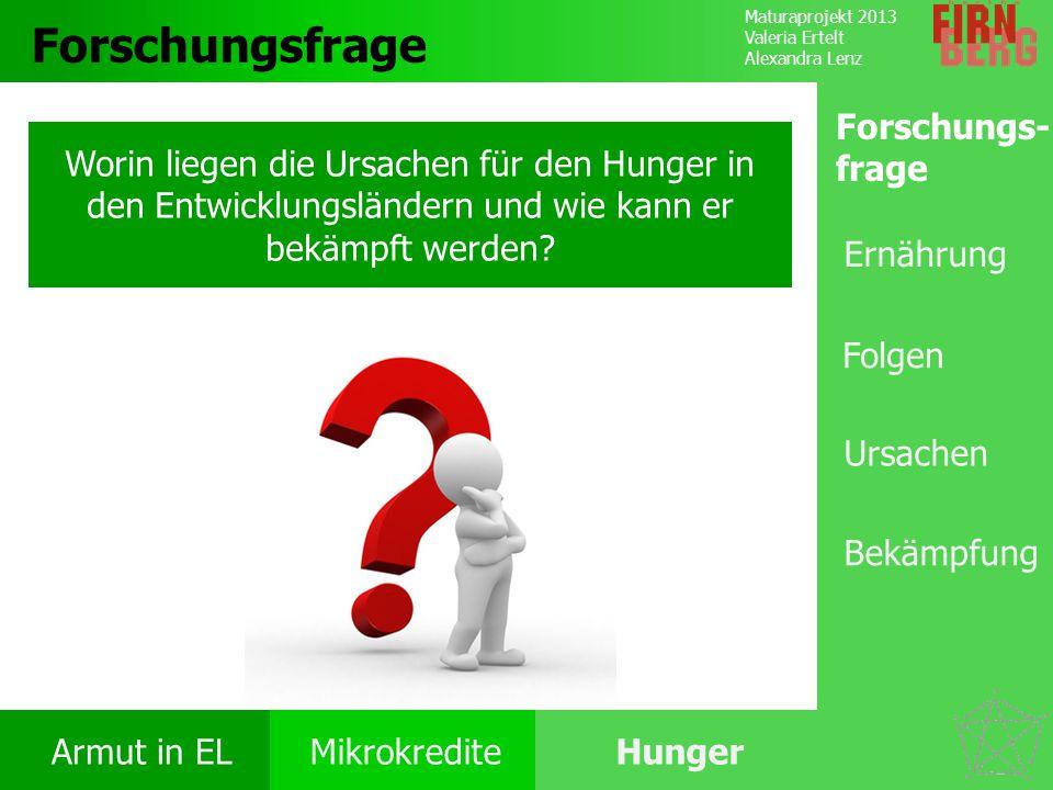 Maturaprojekt 2013 Valeria Ertelt Alexandra Lenz Armut in ELMikrokrediteHunger Ursachen Folgen Ernährung Bekämpfung Forschungs- frage Ernährung Mangel- ernährung Unter- ernährung Vitamin-, Protein- u.