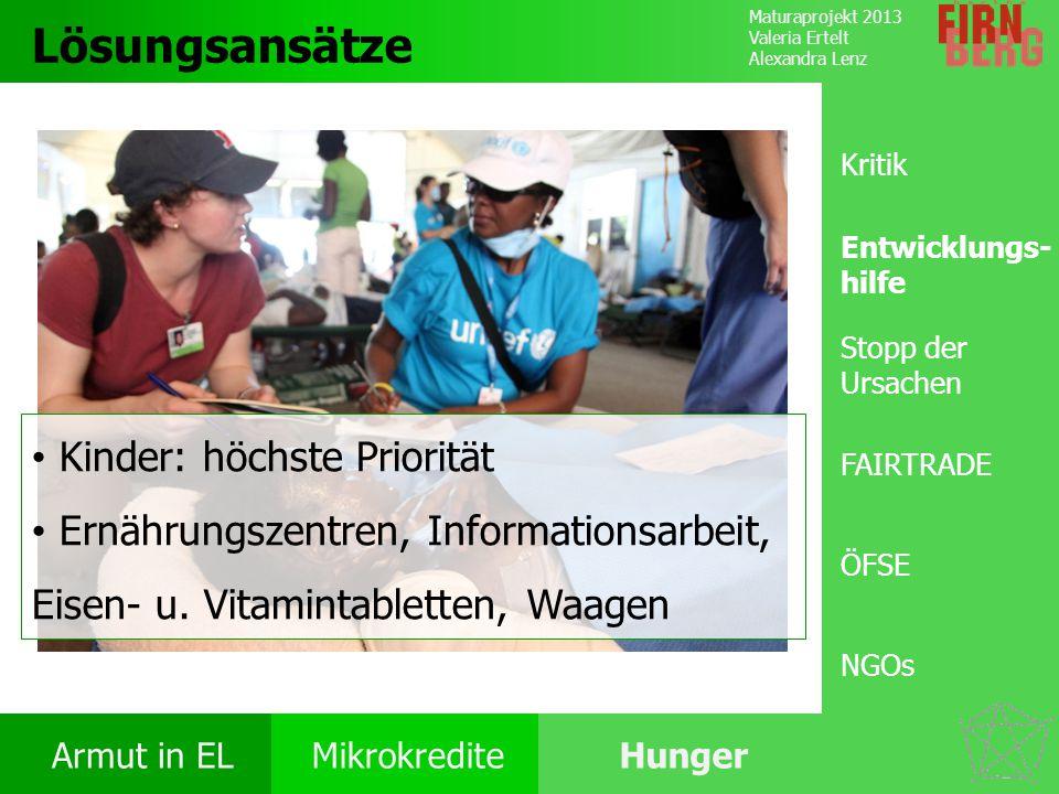 Maturaprojekt 2013 Valeria Ertelt Alexandra Lenz Armut in ELMikrokrediteHunger Ursachen Folgen Ernährung Bekämpfung Forschungs- frage Lösungsansätze K