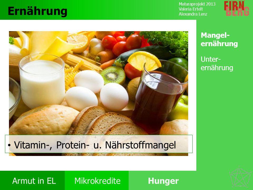 Maturaprojekt 2013 Valeria Ertelt Alexandra Lenz Armut in ELMikrokrediteHunger Ursachen Folgen Ernährung Bekämpfung Forschungs- frage Ernährung Mangel- ernährung Unter- ernährung