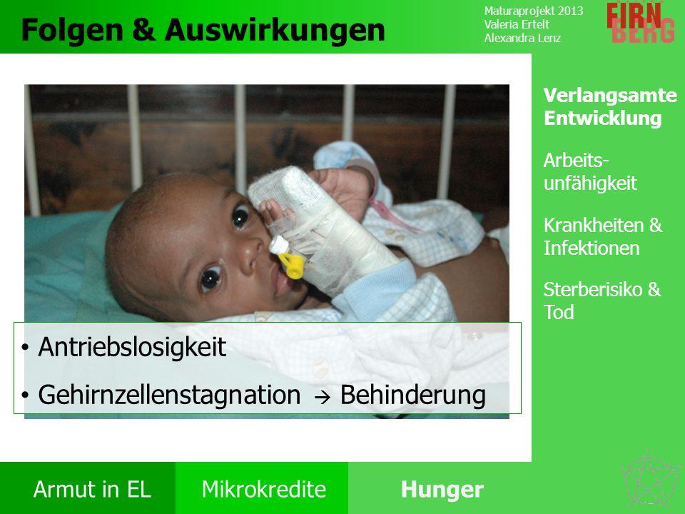 Maturaprojekt 2013 Valeria Ertelt Alexandra Lenz Armut in ELMikrokrediteHunger Ursachen Folgen Ernährung Bekämpfung Forschungs- frage Folgen & Auswirk