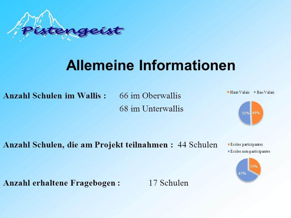 Allemeine Informationen Anzahl Schulen im Wallis :66 im Oberwallis 68 im Unterwallis Anzahl Schulen, die am Projekt teilnahmen :44 Schulen Anzahl erha