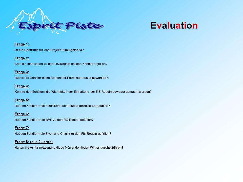 EvaluationEvaluation Frage 1: Ist ein Bedürfnis für das Projekt Pistengeist da? Frage 2: Kam die Instruktion zu den FIS-Regeln bei den Schülern gut an