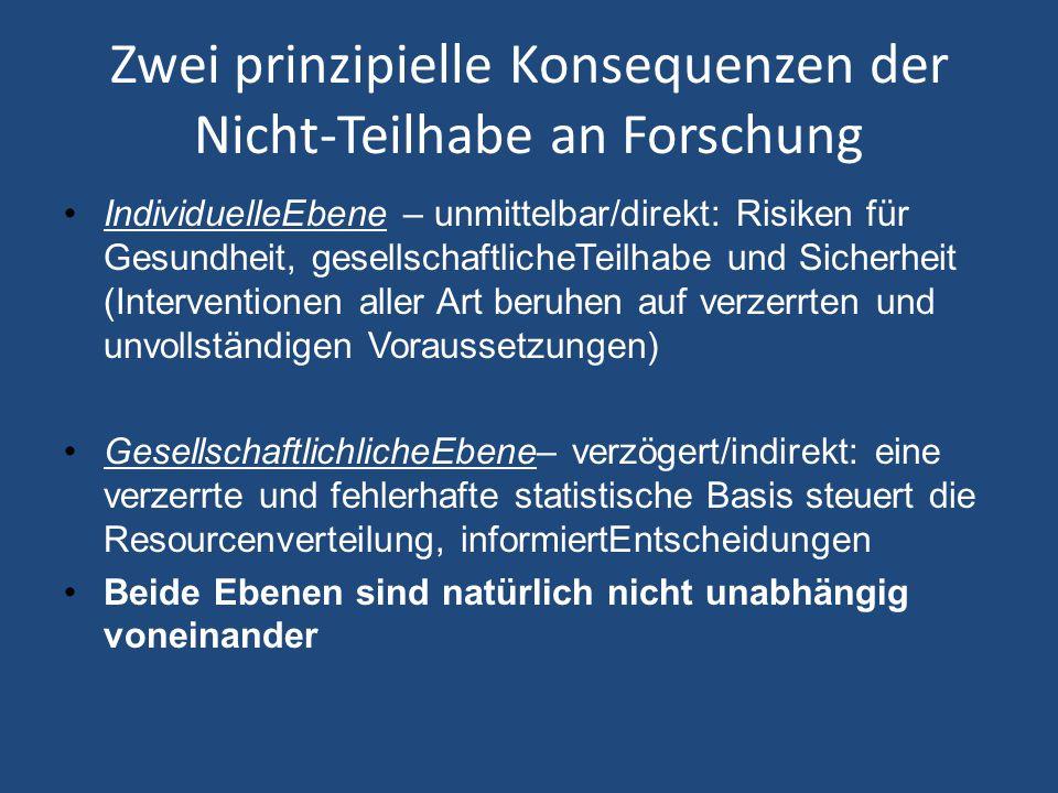 Zwei prinzipielle Konsequenzen der Nicht-Teilhabe an Forschung IndividuelleEbene – unmittelbar/direkt: Risiken für Gesundheit, gesellschaftlicheTeilhabe und Sicherheit (Interventionen aller Art beruhen auf verzerrten und unvollständigen Voraussetzungen) GesellschaftlichlicheEbene– verzögert/indirekt: eine verzerrte und fehlerhafte statistische Basis steuert die Resourcenverteilung, informiertEntscheidungen Beide Ebenen sind natürlich nicht unabhängig voneinander