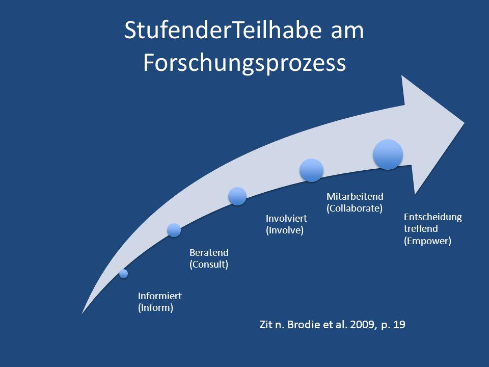 StufenderTeilhabe am Forschungsprozess Informiert (Inform) Beratend (Consult) Involviert (Involve) Mitarbeitend (Collaborate) Entscheidung treffend (Empower) Zit n.