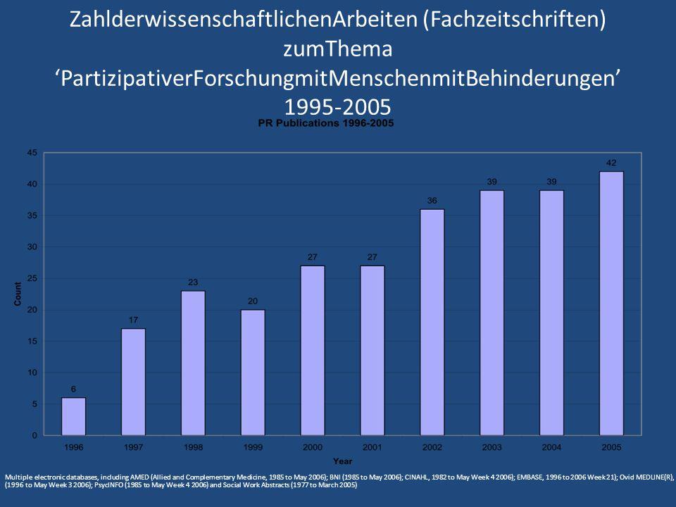 ZahlderwissenschaftlichenArbeiten (Fachzeitschriften) zumThema 'PartizipativerForschungmitMenschenmitBehinderungen' 1995-2005 Multiple electronic data