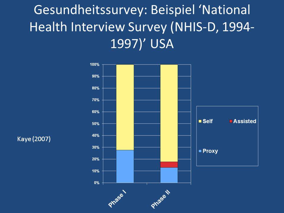 Gesundheitssurvey: Beispiel 'National Health Interview Survey (NHIS-D, 1994- 1997)' USA Kaye (2007)