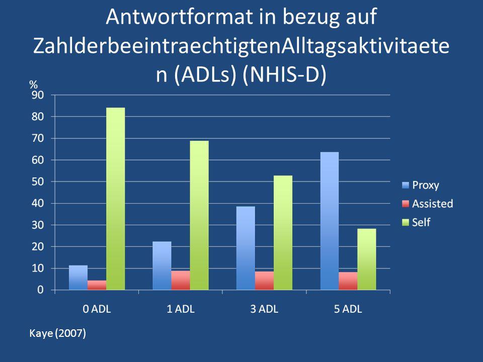 Antwortformat in bezug auf ZahlderbeeintraechtigtenAlltagsaktivitaete n (ADLs) (NHIS-D) % Kaye (2007)
