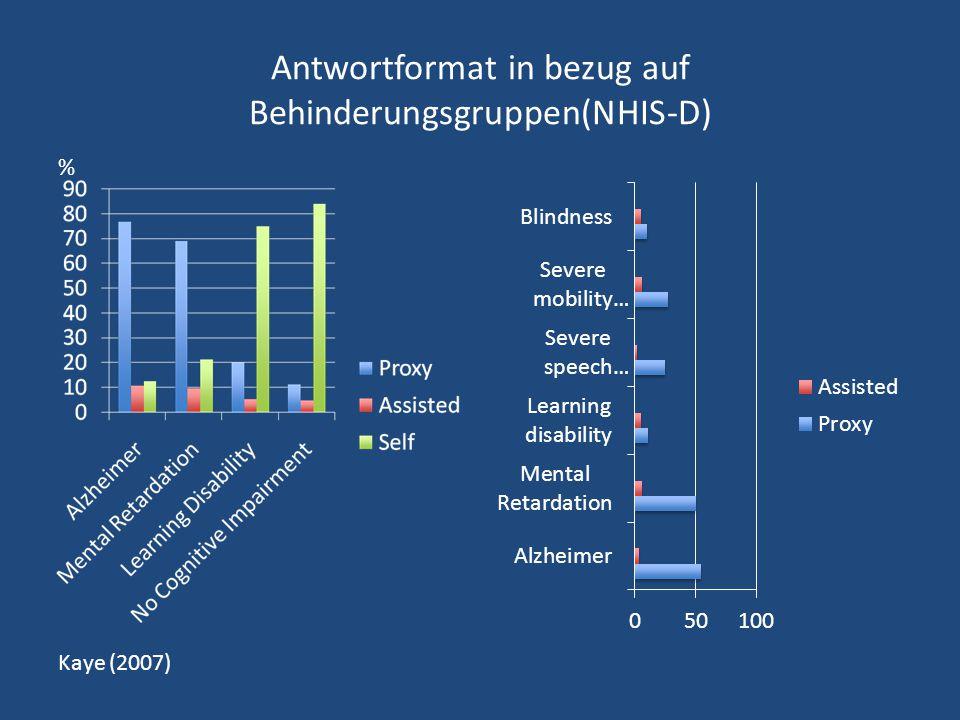 Antwortformat in bezug auf Behinderungsgruppen(NHIS-D) % Kaye (2007)