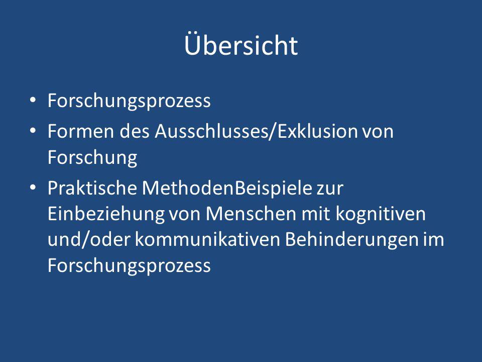 Forschungsprozess Forschungsidee Literaturrecherche Forschungsfrage Studiendesign und Methodik Datensammlung Datenanalyse Interpretation Publikation und Anwendung