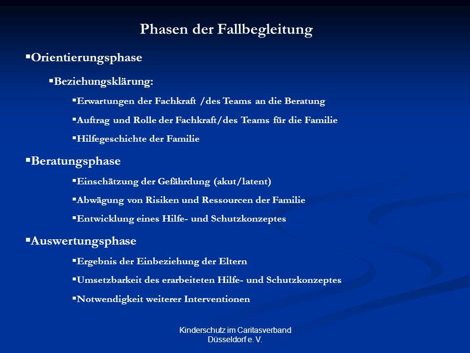 Kinderschutz im Caritasverband Düsseldorf e. V. Phasen der Fallbegleitung  Orientierungsphase  Beziehungsklärung:  Erwartungen der Fachkraft /des T