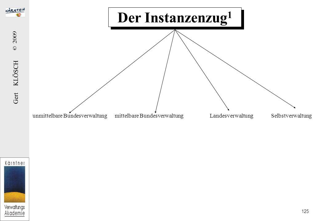 Gert KLÖSCH © 2009 125 Der Instanzenzug 1 unmittelbare Bundesverwaltung mittelbare Bundesverwaltung Landesverwaltung Selbstverwaltung