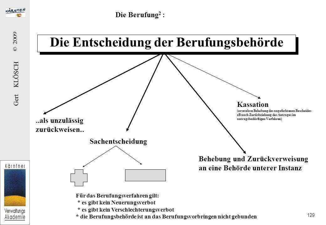 Gert KLÖSCH © 2009 129 Die Berufung 2 : Die Entscheidung der Berufungsbehörde..als unzulässig zurückweisen..