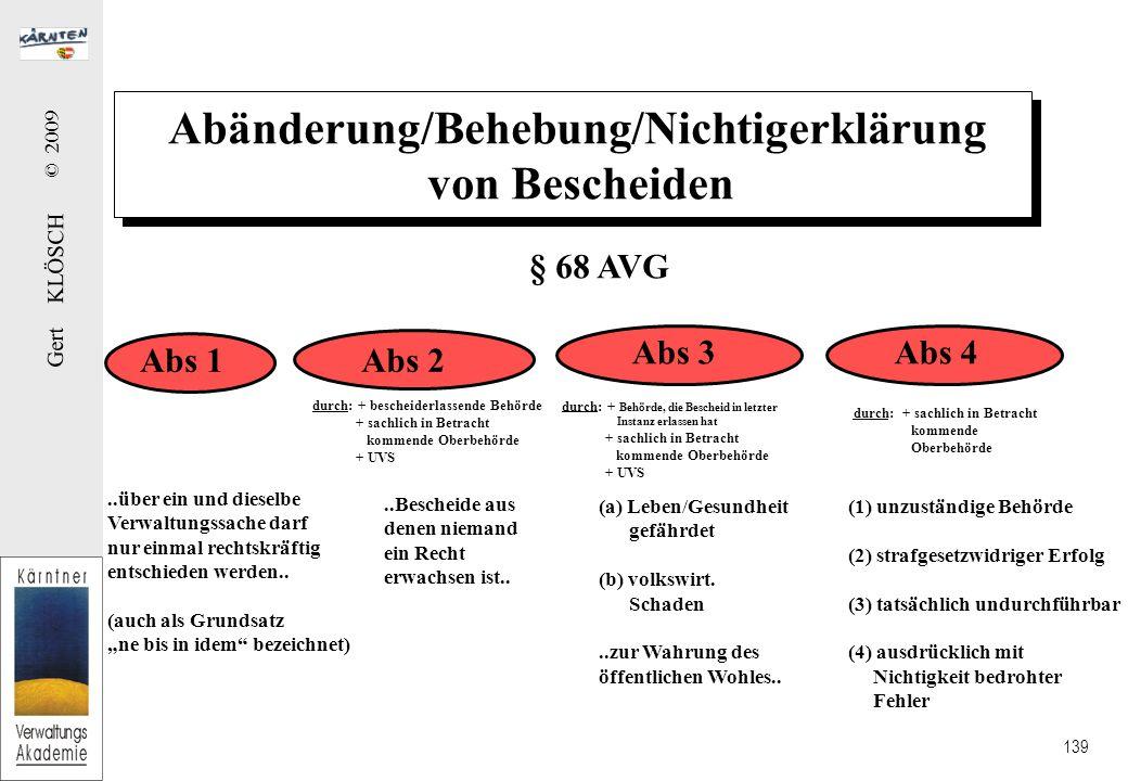 Gert KLÖSCH © 2009 139 Abänderung/Behebung/Nichtigerklärung von Bescheiden Abs 1Abs 2 Abs 3Abs 4..über ein und dieselbe Verwaltungssache darf nur einmal rechtskräftig entschieden werden..