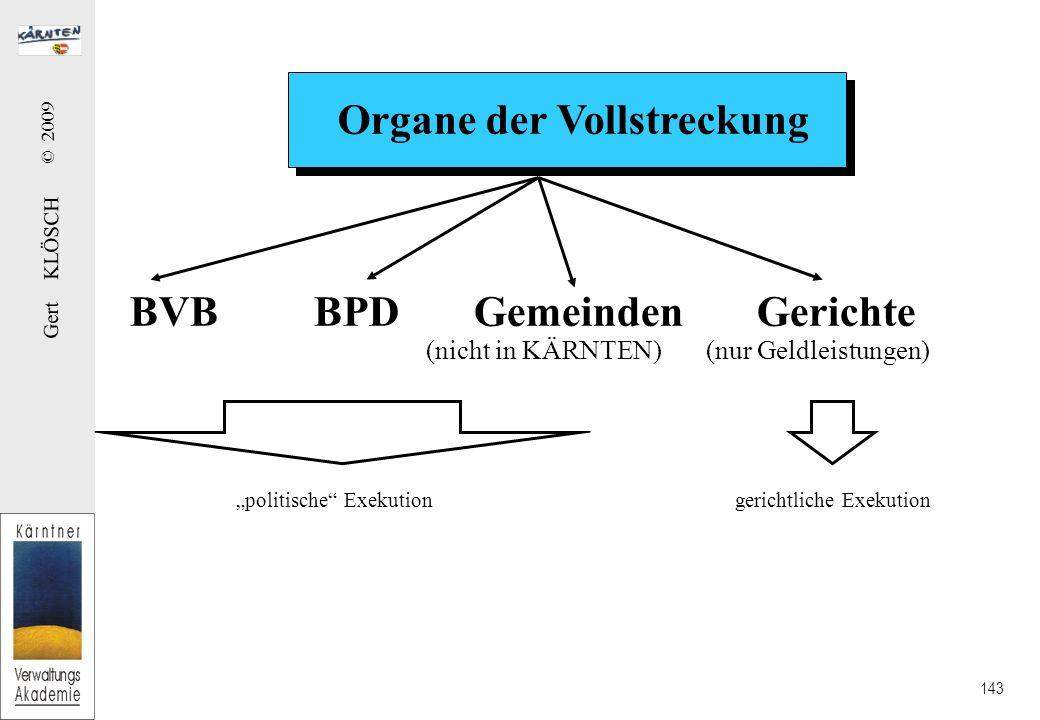 """Gert KLÖSCH © 2009 143 Organe der Vollstreckung BVB BPD Gemeinden Gerichte (nicht in KÄRNTEN)(nur Geldleistungen) """"politische Exekution gerichtliche Exekution"""