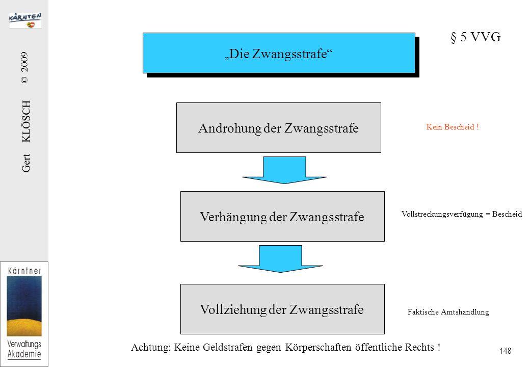 """Gert KLÖSCH © 2009 148 """" Die Zwangsstrafe § 5 VVG Androhung der Zwangsstrafe Verhängung der Zwangsstrafe Vollziehung der Zwangsstrafe Kein Bescheid ."""