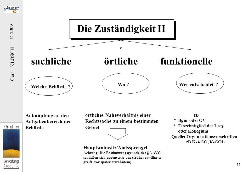 Gert KLÖSCH © 2009 14 Die Zuständigkeit II sachliche örtliche funktionelle Welche Behörde .