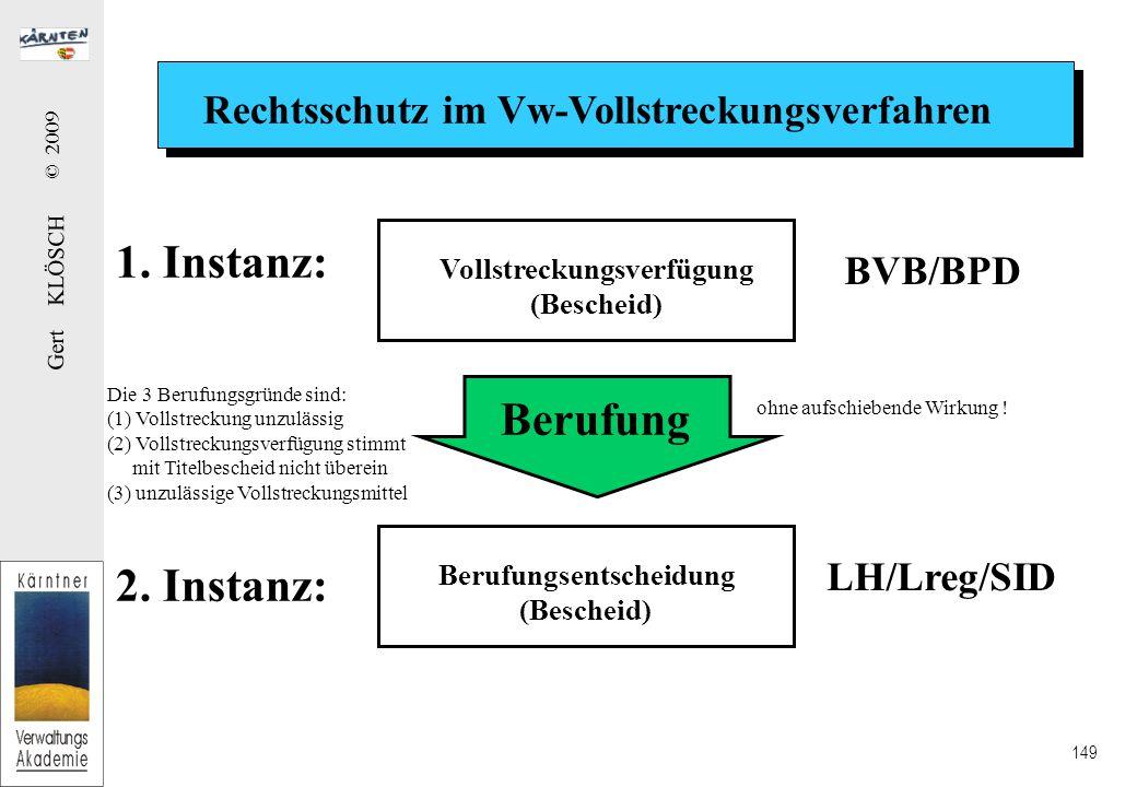 Gert KLÖSCH © 2009 149 Rechtsschutz im Vw-Vollstreckungsverfahren Vollstreckungsverfügung (Bescheid) Berufung Berufungsentscheidung (Bescheid) Die 3 Berufungsgründe sind: (1) Vollstreckung unzulässig (2) Vollstreckungsverfügung stimmt mit Titelbescheid nicht überein (3) unzulässige Vollstreckungsmittel 1.