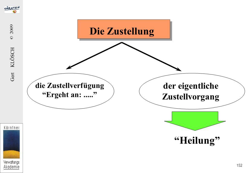 Gert KLÖSCH © 2009 152 Die Zustellung die Zustellverfügung Ergeht an:..... der eigentliche Zustellvorgang Heilung