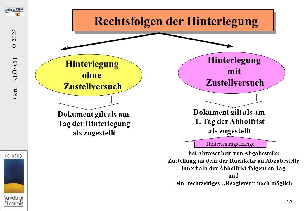 Gert KLÖSCH © 2009 175 Rechtsfolgen der Hinterlegung Hinterlegung ohne Zustellversuch Hinterlegung mit Zustellversuch Dokument gilt als am Tag der Hinterlegung als zugestellt Dokument gilt als am 1.