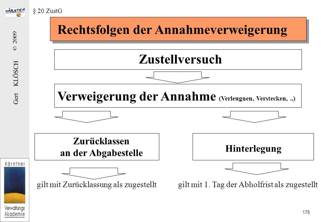 Gert KLÖSCH © 2009 178 Rechtsfolgen der Annahmeverweigerung § 20 ZustG Zustellversuch Verweigerung der Annahme (Verleugnen, Verstecken,..) Zurücklassen an der Abgabestelle Hinterlegung gilt mit Zurücklassung als zugestelltgilt mit 1.