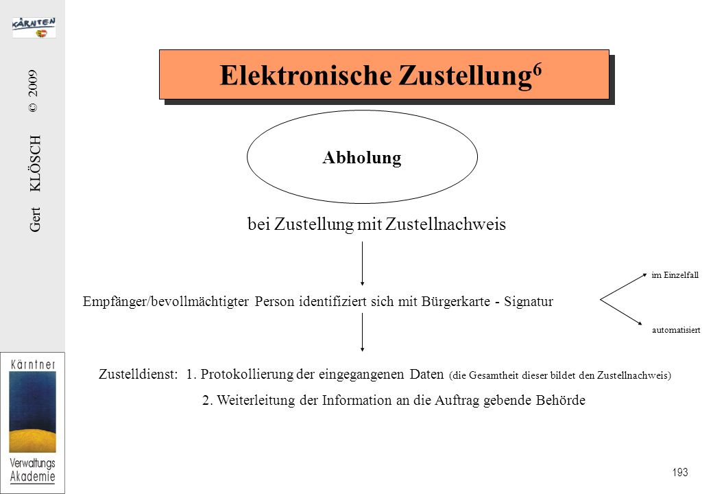 Gert KLÖSCH © 2009 193 Elektronische Zustellung 6 Abholung bei Zustellung mit Zustellnachweis Empfänger/bevollmächtigter Person identifiziert sich mit Bürgerkarte - Signatur Zustelldienst: 1.